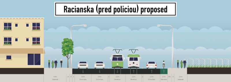 Návrh cyklopruhov na Račianskej pred budovou polície (pri Legerského)