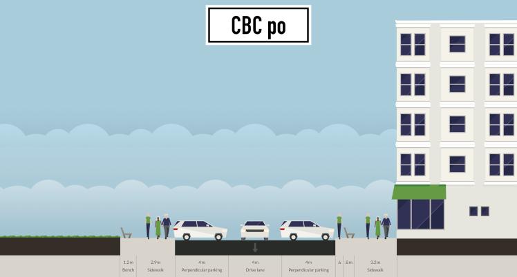 cbc-po