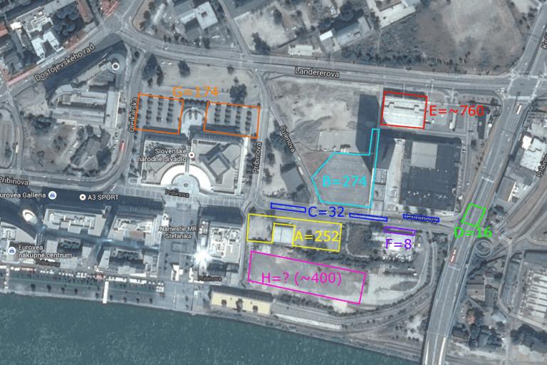 Súčasné a možné budúce možnosti parkovanie pri Tower 115.