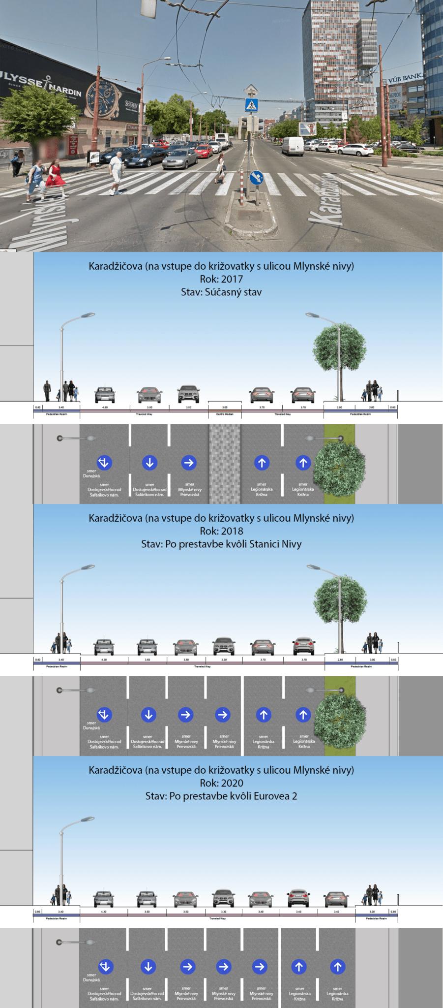 Premeny Karadžičovej ulice